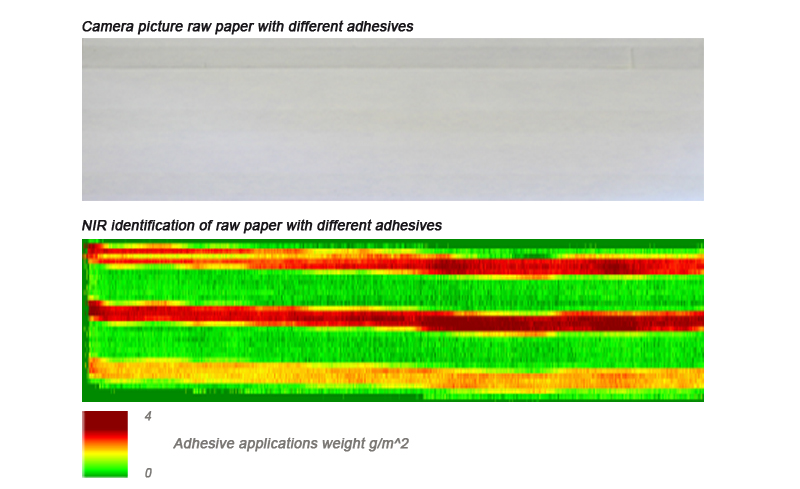 Determination of adhesive application quantity of raw paper