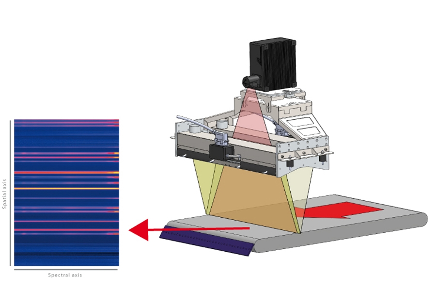 Illustration high performance hyperspectral camera