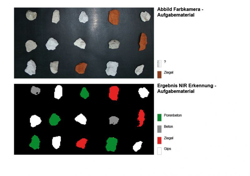 Identification of fractioned RC-construction material in C&D recycling