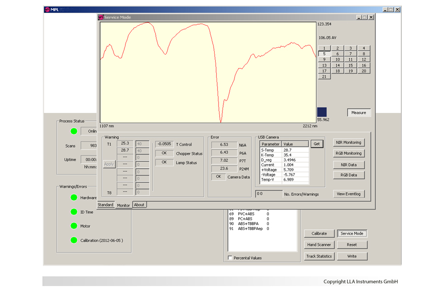 Device software KustaMPL, spectra view